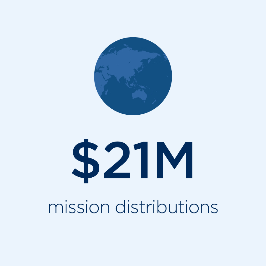 Mission Distribution Numbers