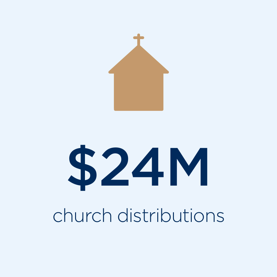 Church Distribution Numbers